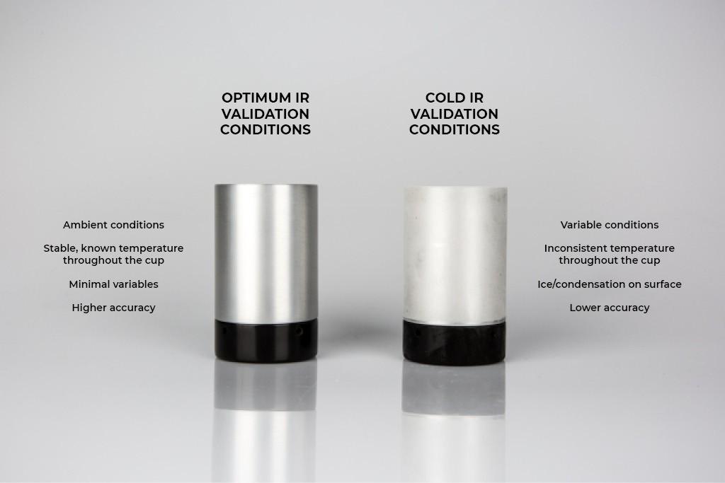 Comparator cups comparison